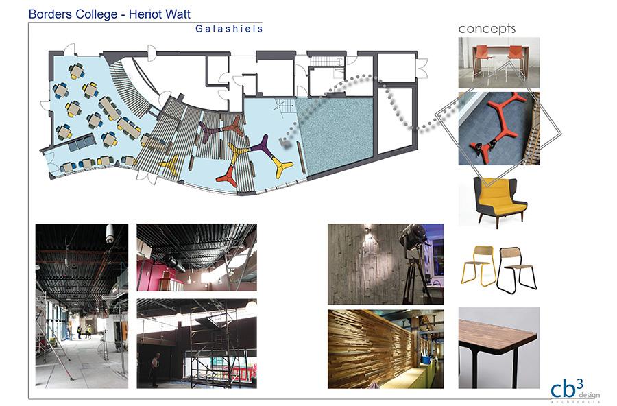 concept illustration for student union redesign, heriot watt university, galashiels