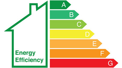 Landlord Energy Performance Certificates
