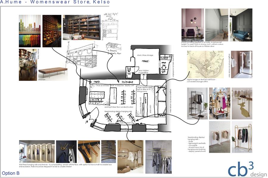 interior design concept, retail interiors, interior design sketches, mood board